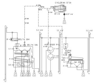 cf-schematic
