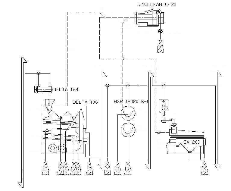 Process Flow / Plant in a Box